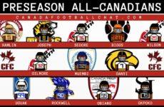 Mind of McCabe (Defence): 2017 High School Preseason CFC All-Canadians