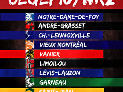 CÉGEP10 Rankings (2): CNDF holds on to top spot with logjam of parity forming behind them